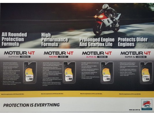 Motorcycle Lubricants